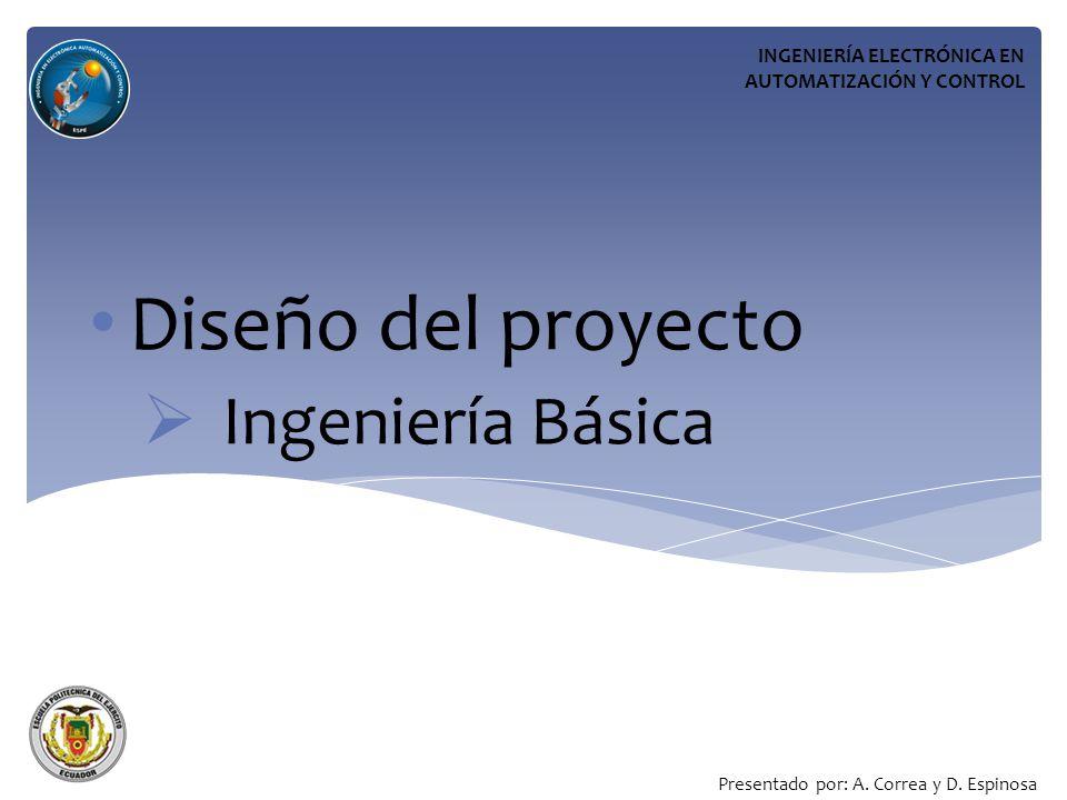 Diseño del proyecto Ingeniería Básica INGENIERÍA ELECTRÓNICA EN