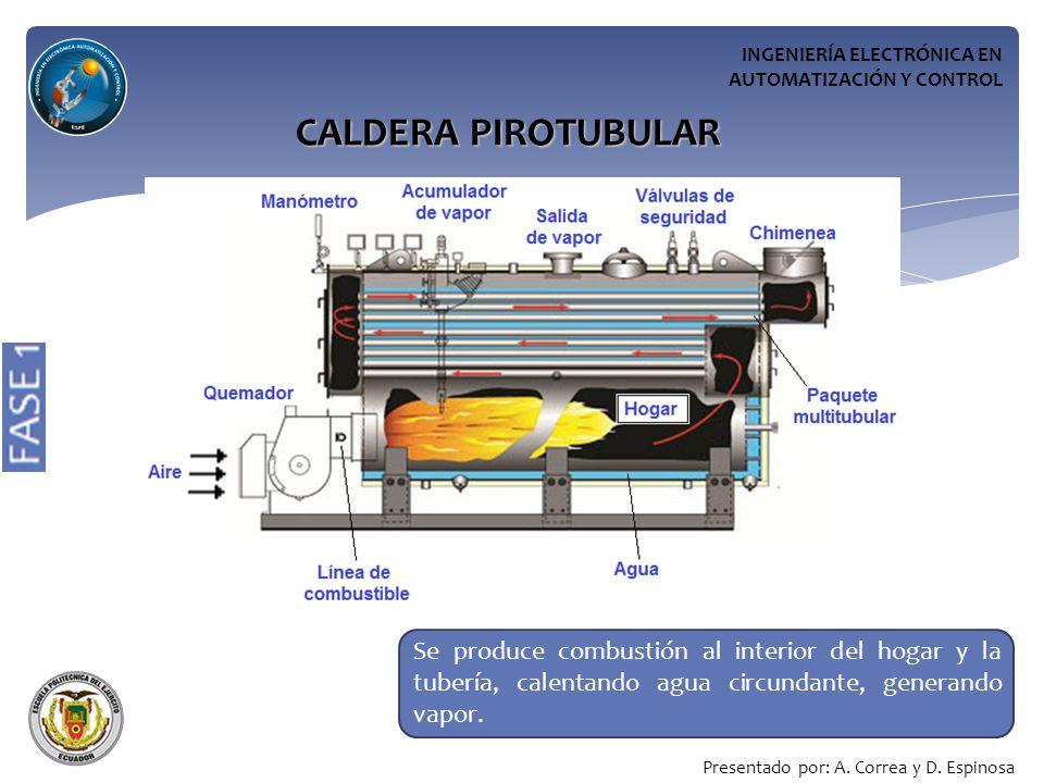 INGENIERÍA ELECTRÓNICA EN