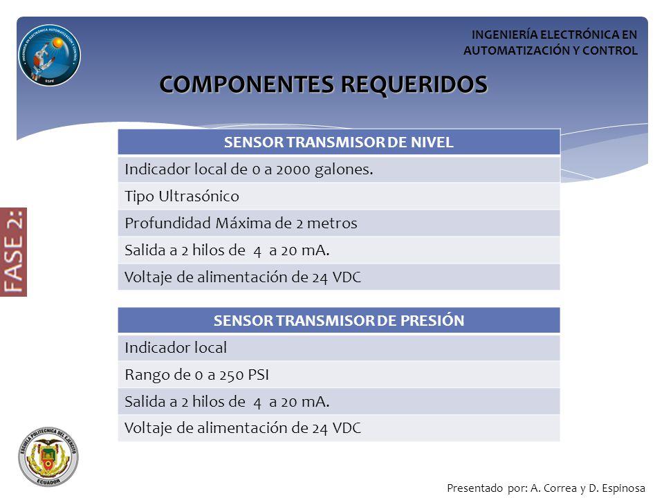 COMPONENTES REQUERIDOS