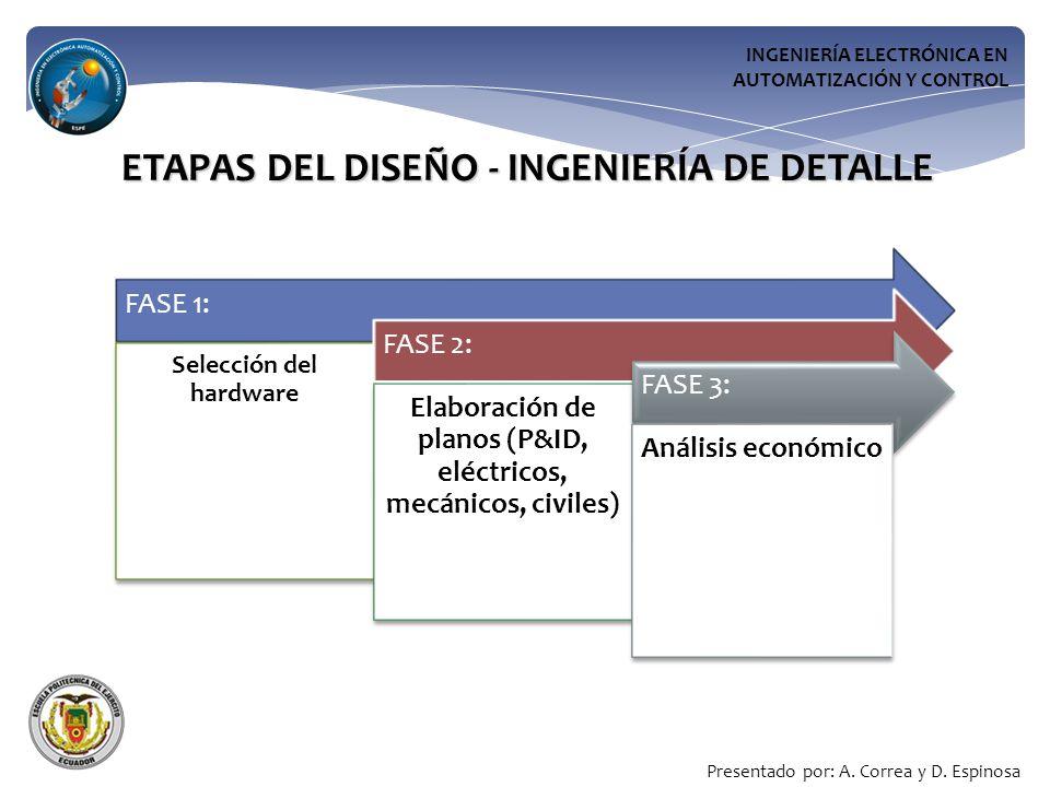 ETAPAS DEL DISEÑO - INGENIERÍA DE DETALLE