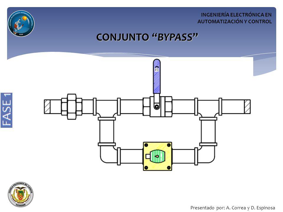 CONJUNTO BYPASS INGENIERÍA ELECTRÓNICA EN AUTOMATIZACIÓN Y CONTROL