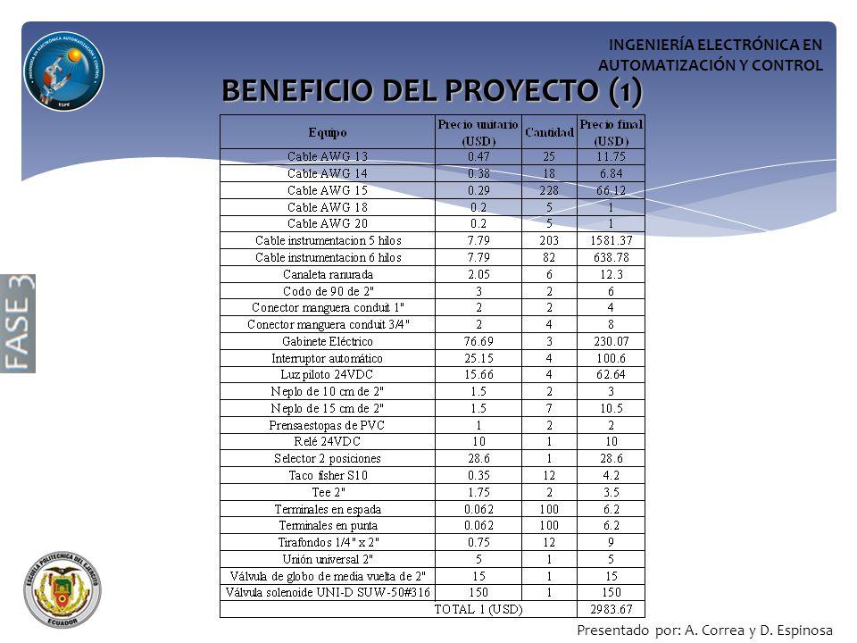 BENEFICIO DEL PROYECTO (1)