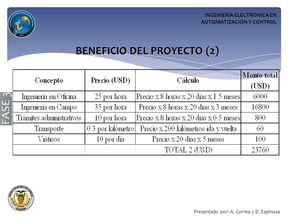 BENEFICIO DEL PROYECTO (2)