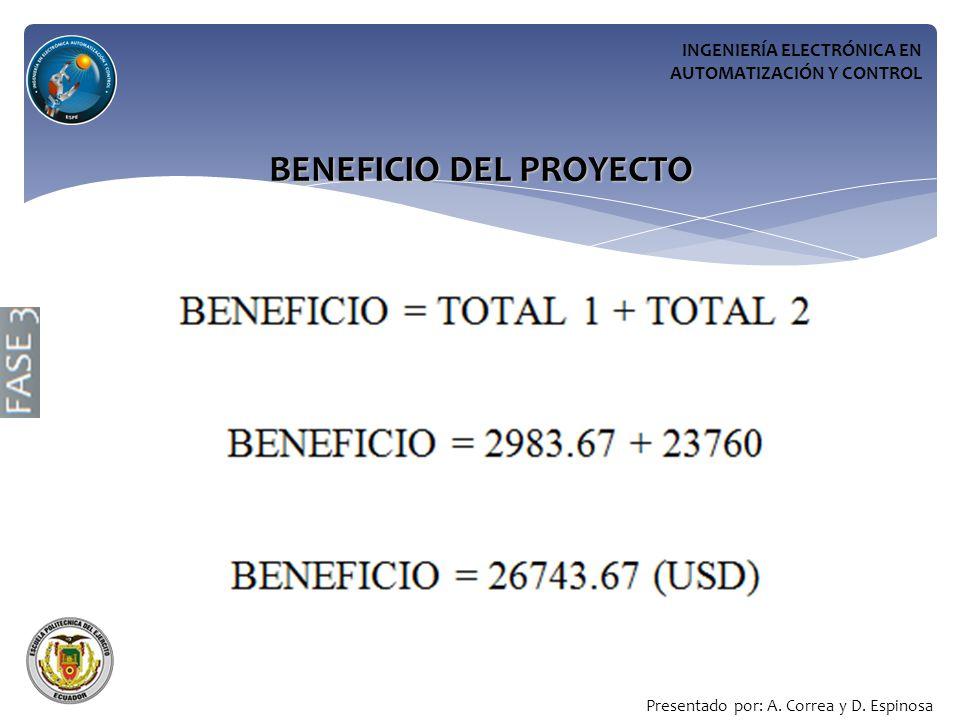 BENEFICIO DEL PROYECTO