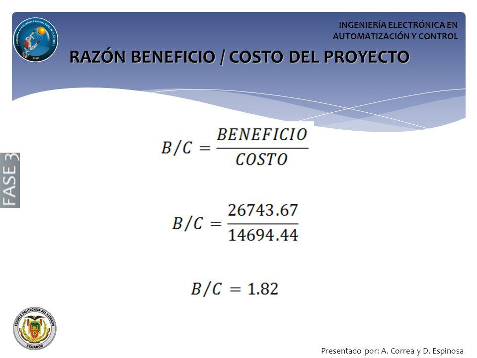 RAZÓN BENEFICIO / COSTO DEL PROYECTO