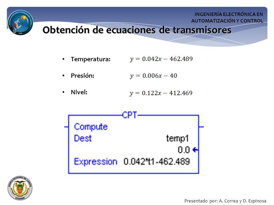 Obtención de ecuaciones de transmisores