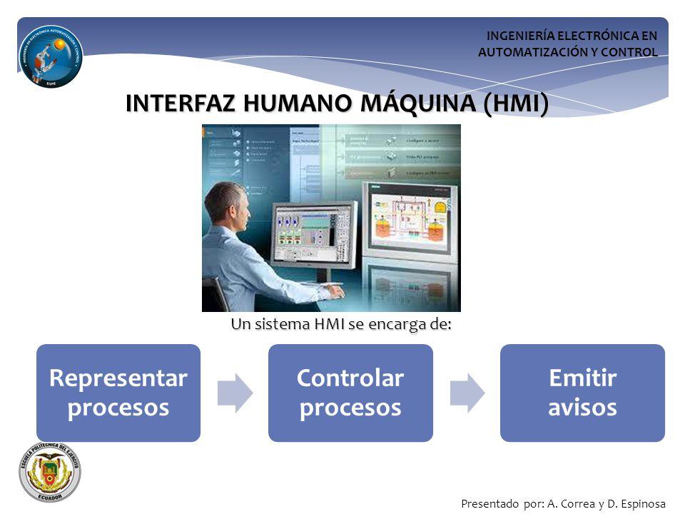 INTERFAZ HUMANO MÁQUINA (HMI)