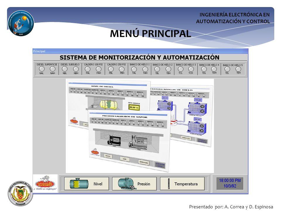 MENÚ PRINCIPAL INGENIERÍA ELECTRÓNICA EN AUTOMATIZACIÓN Y CONTROL