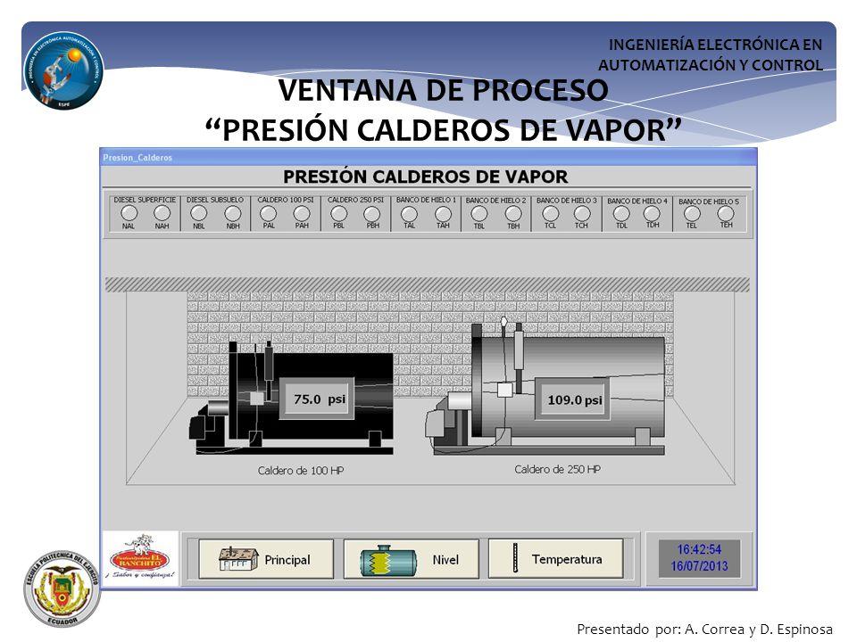 VENTANA DE PROCESO PRESIÓN CALDEROS DE VAPOR