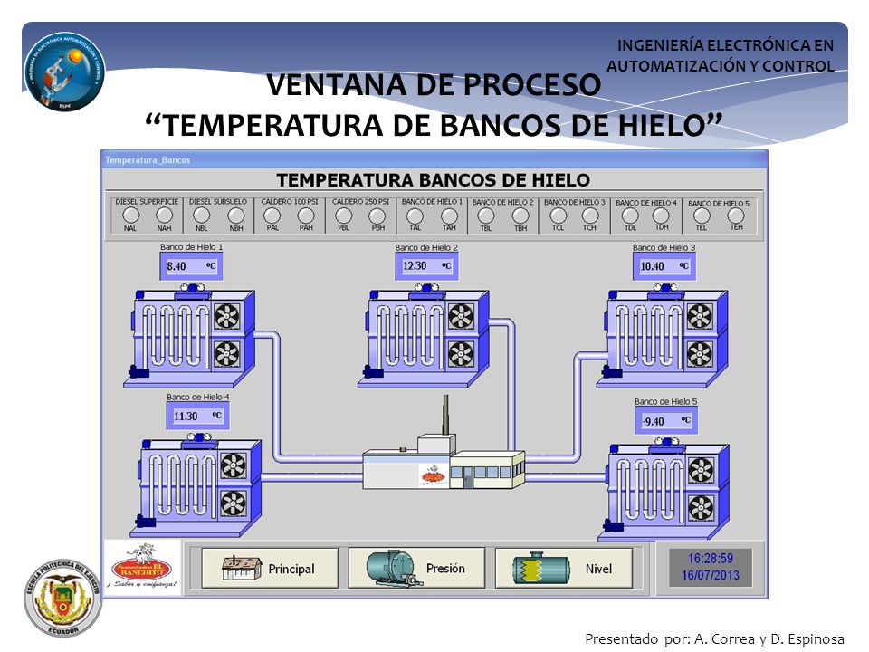 VENTANA DE PROCESO TEMPERATURA DE BANCOS DE HIELO