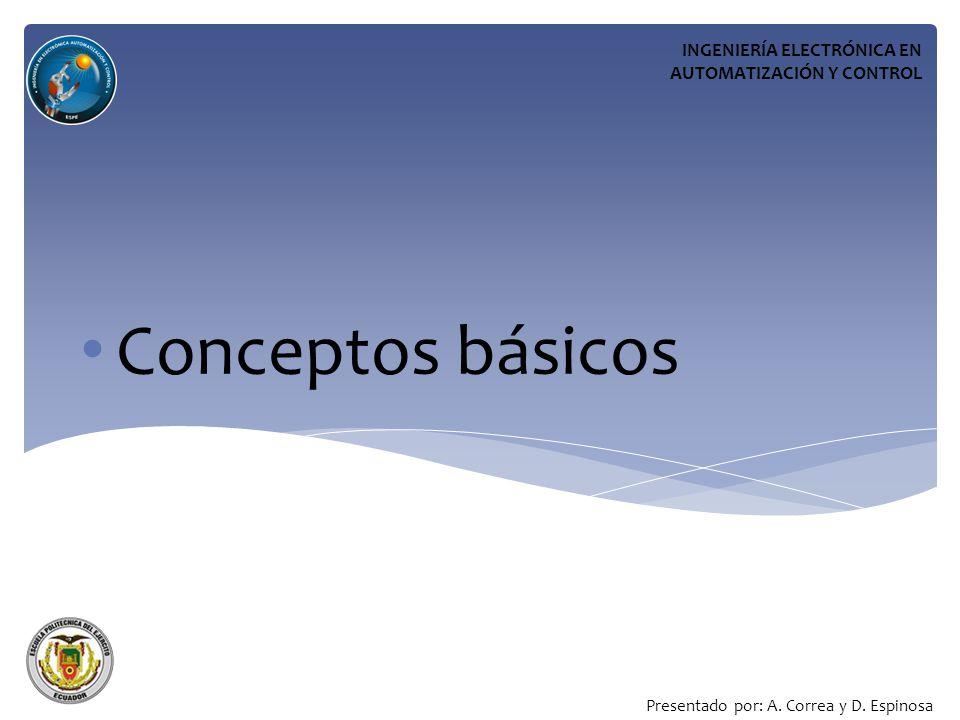 Conceptos básicos INGENIERÍA ELECTRÓNICA EN AUTOMATIZACIÓN Y CONTROL