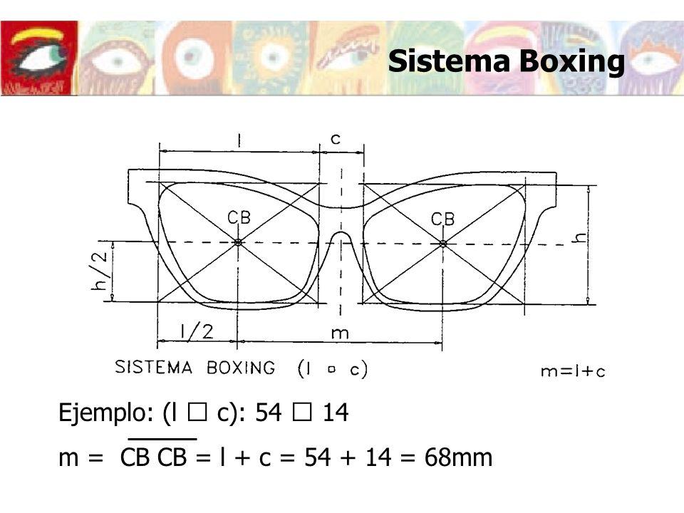 Sistema Boxing Ejemplo: (l  c): 54  14