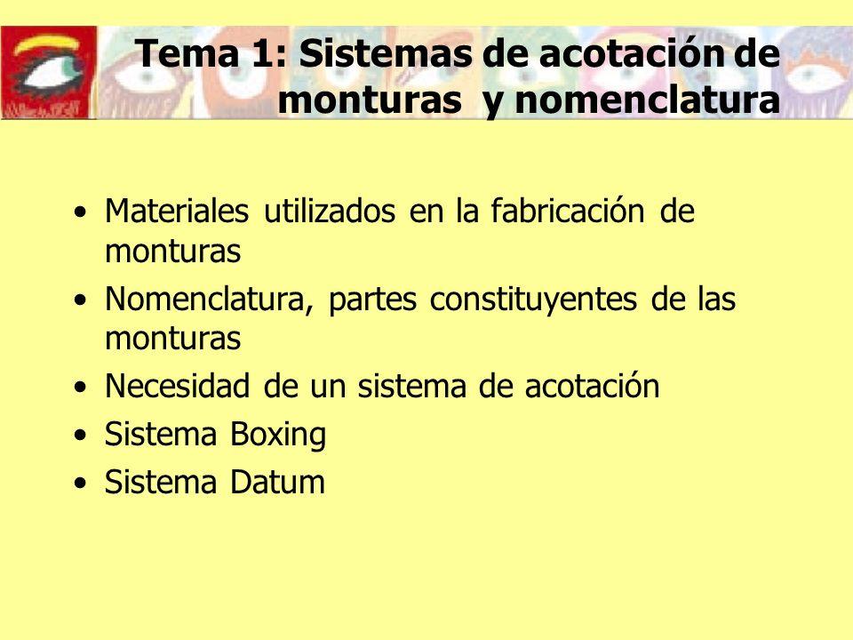 Tema 1: Sistemas de acotación de monturas y nomenclatura