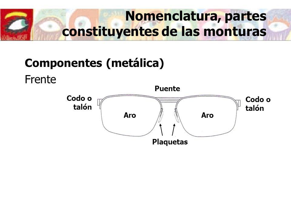 Nomenclatura, partes constituyentes de las monturas