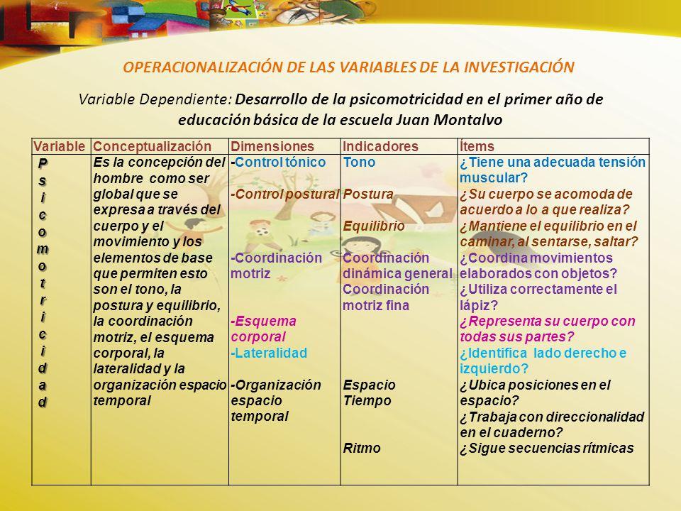 OPERACIONALIZACIÓN DE LAS VARIABLES DE LA INVESTIGACIÓN