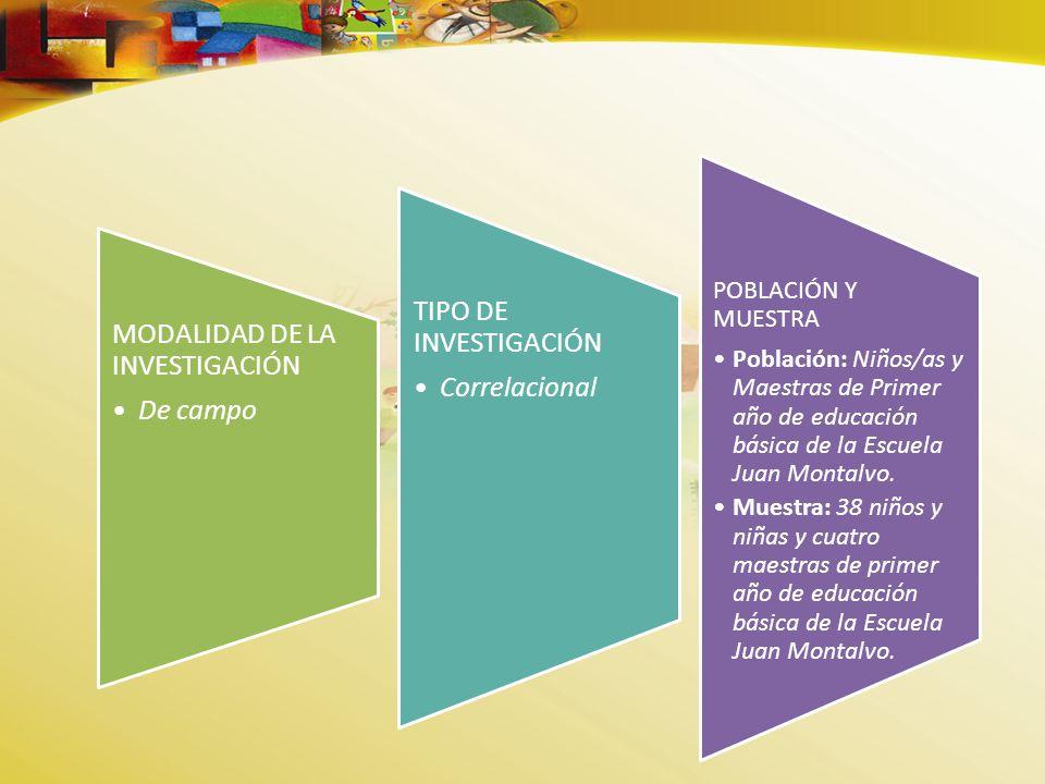 MODALIDAD DE LA INVESTIGACIÓN De campo TIPO DE INVESTIGACIÓN