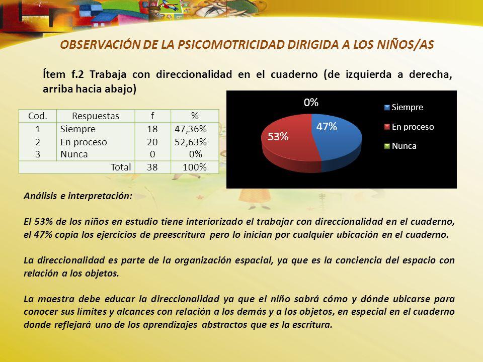 OBSERVACIÓN DE LA PSICOMOTRICIDAD DIRIGIDA A LOS NIÑOS/AS
