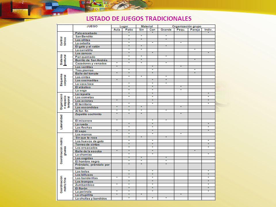 LISTADO DE JUEGOS TRADICIONALES