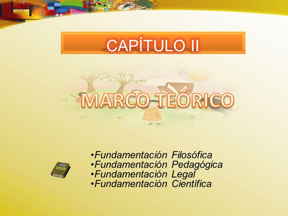 MARCO TEÓRICO CAPÍTULO II Fundamentación Filosófica