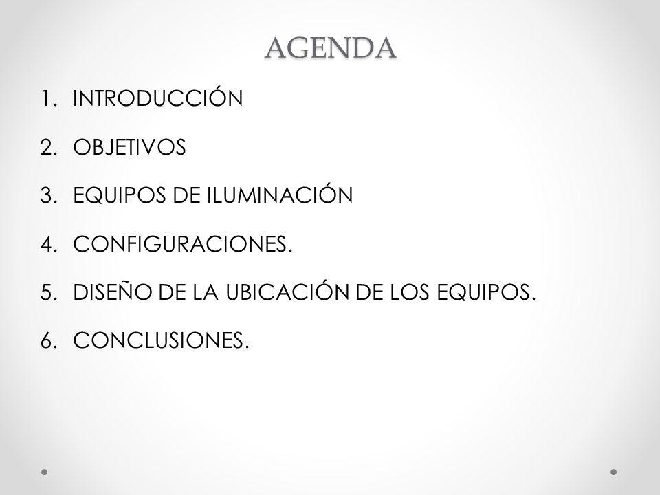 AGENDA INTRODUCCIÓN OBJETIVOS EQUIPOS DE ILUMINACIÓN CONFIGURACIONES.