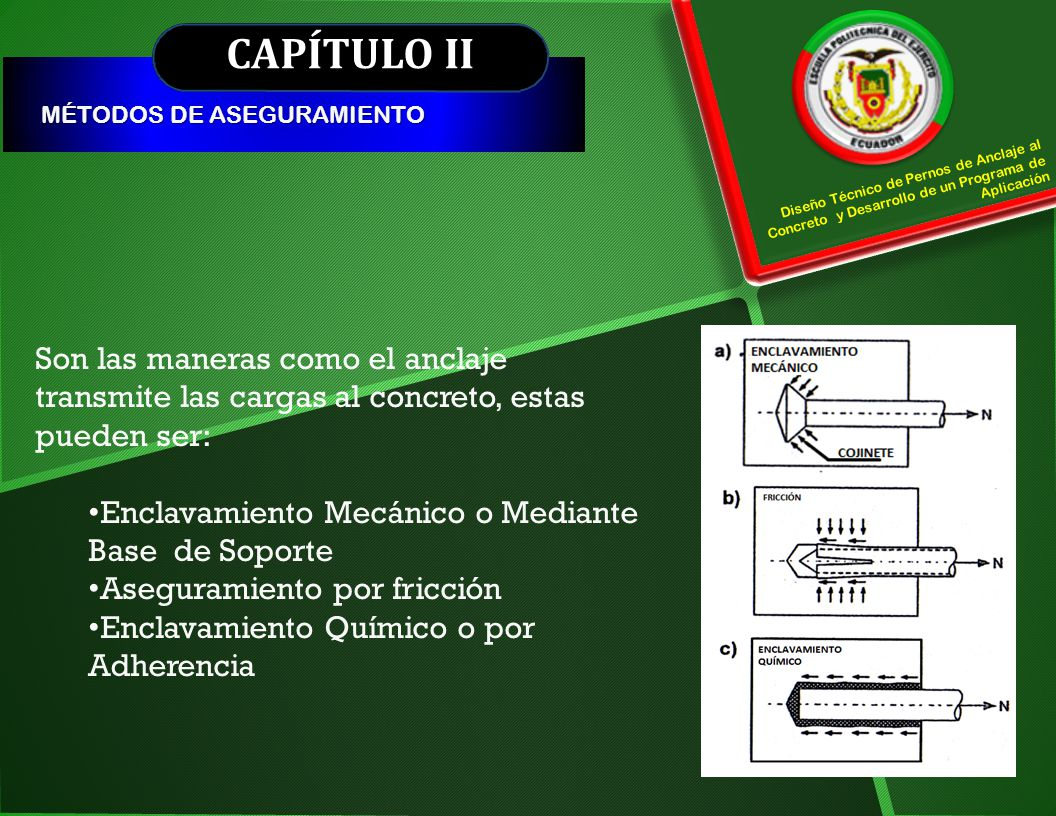 CAPÍTULO II MÉTODOS DE ASEGURAMIENTO. Diseño Técnico de Pernos de Anclaje al Concreto y Desarrollo de un Programa de Aplicación.