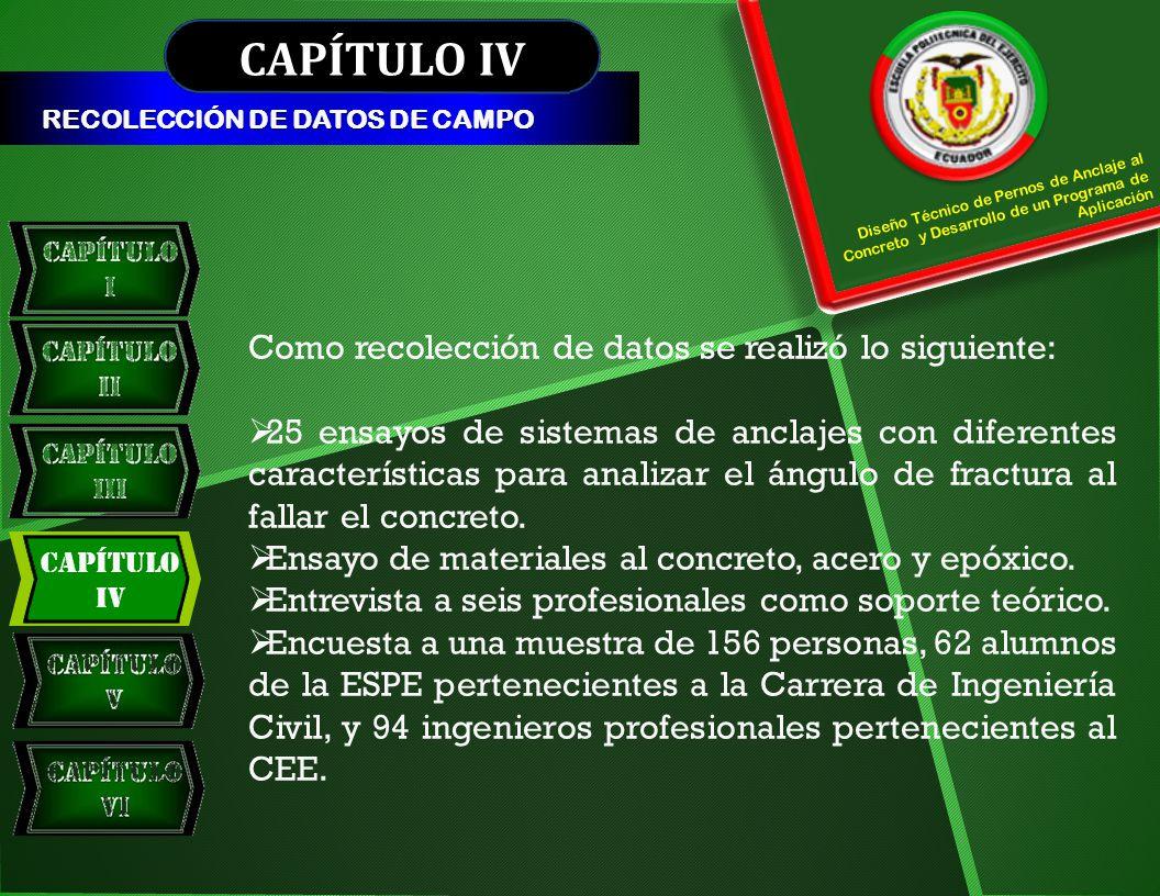 CAPÍTULO IV Como recolección de datos se realizó lo siguiente:
