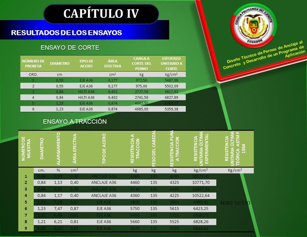 CAPÍTULO IV RESULTADOS DE LOS ENSAYOS ENSAYO DE CORTE 4080-56330