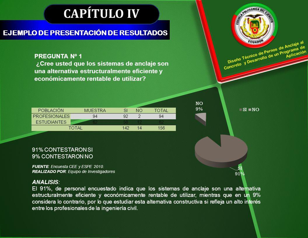 CAPÍTULO IV EJEMPLO DE PRESENTACIÓN DE RESULTADOS PREGUNTA Nº 1
