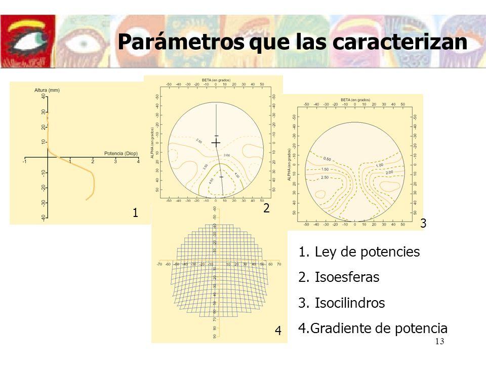 Parámetros que las caracterizan