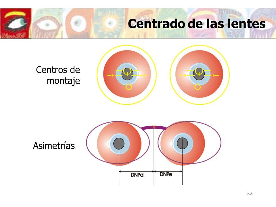 Centrado de las lentes Centros de montaje Asimetrías