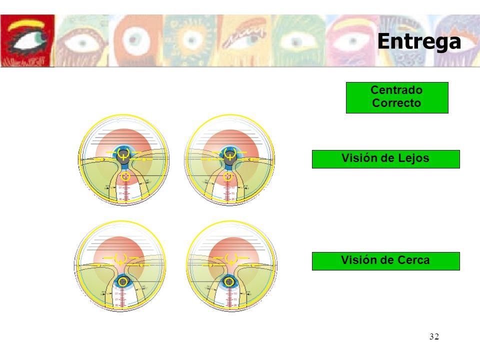 Entrega Centrado Correcto Visión de Lejos Visión de Cerca