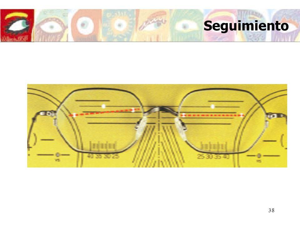 Seguimiento Inclinación de las lentes Angulo Pantoscópico