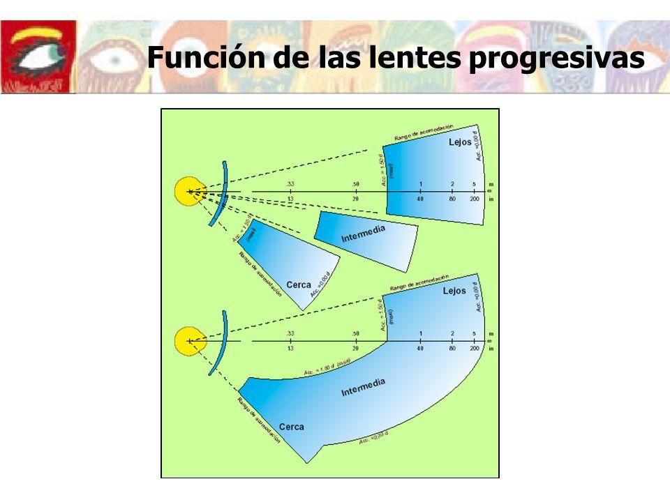 Función de las lentes progresivas