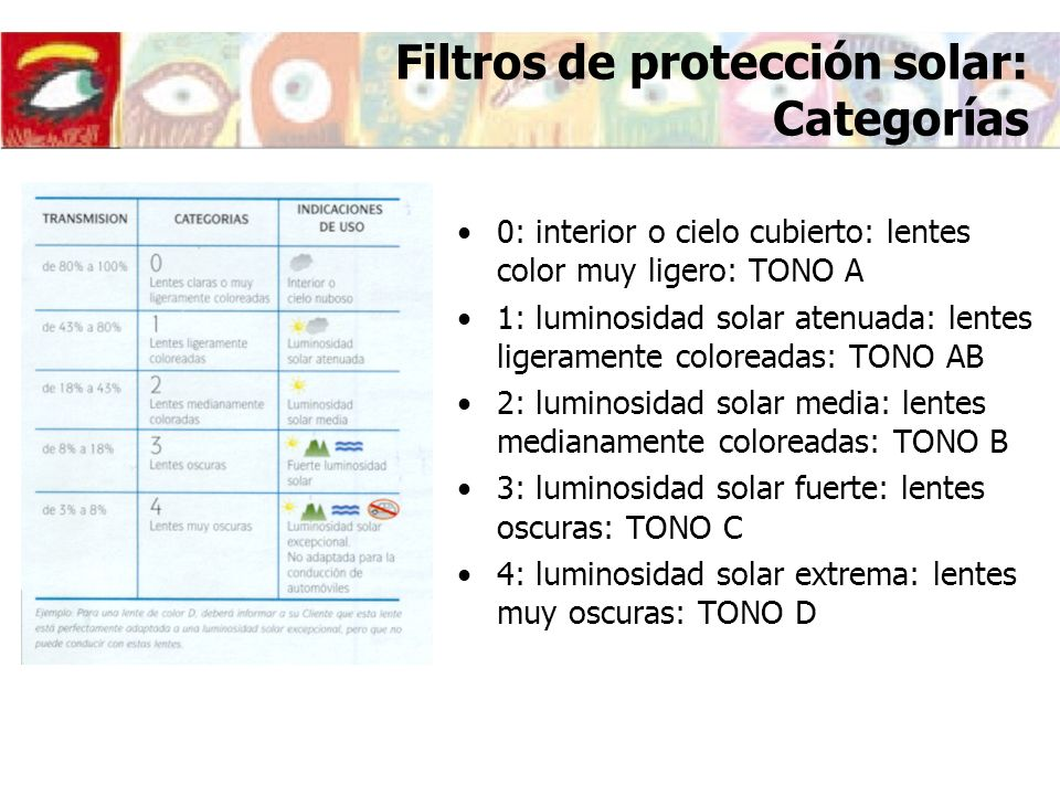 Filtros de protección solar: Categorías