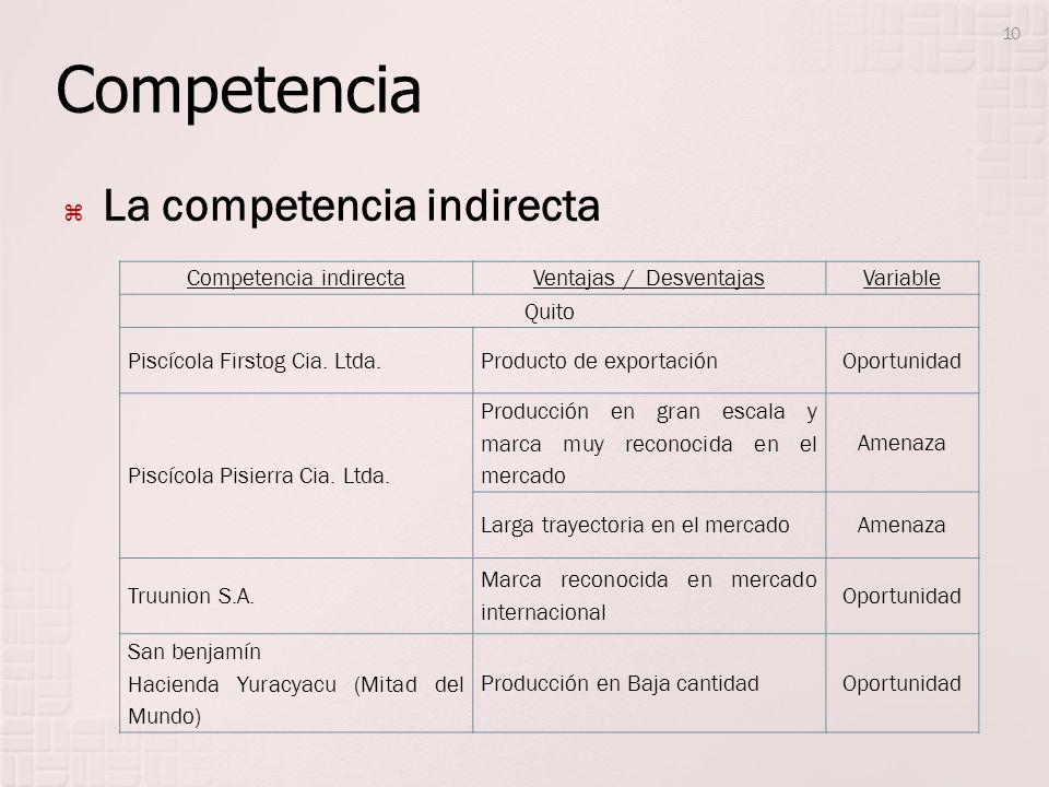 Competencia La competencia indirecta Competencia indirecta