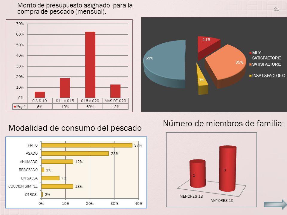 Modalidad de consumo del pescado Número de miembros de familia: