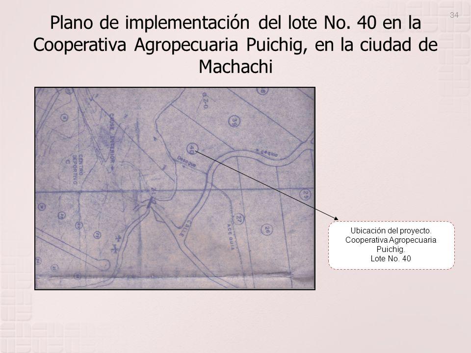 Ubicación del proyecto. Cooperativa Agropecuaria Puichig.