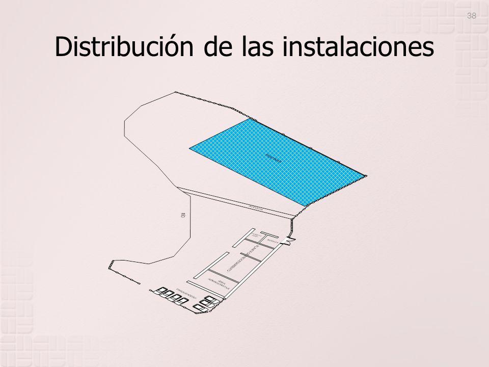 Distribución de las instalaciones