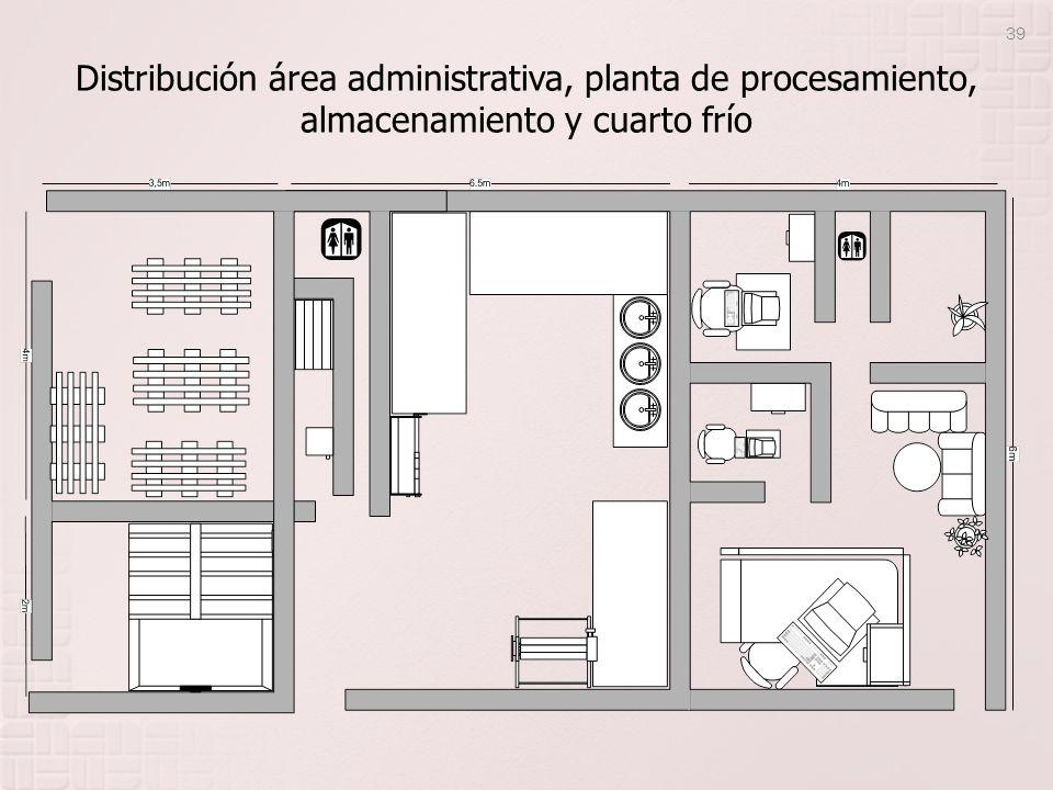 Distribución área administrativa, planta de procesamiento, almacenamiento y cuarto frío