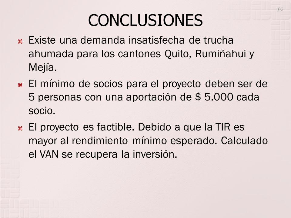 CONCLUSIONES Existe una demanda insatisfecha de trucha ahumada para los cantones Quito, Rumiñahui y Mejía.