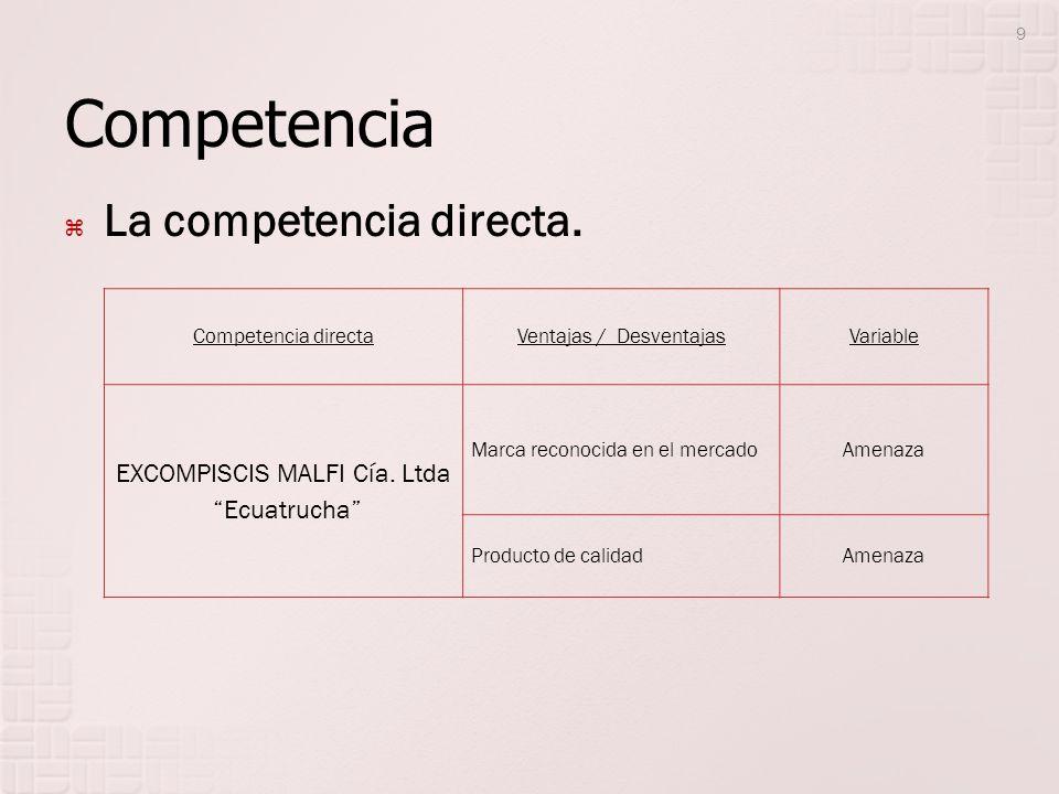Competencia La competencia directa. EXCOMPISCIS MALFI Cía. Ltda