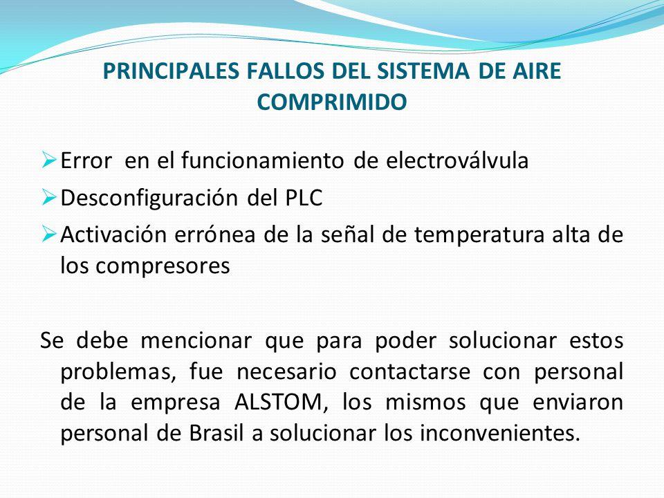 PRINCIPALES FALLOS DEL SISTEMA DE AIRE COMPRIMIDO