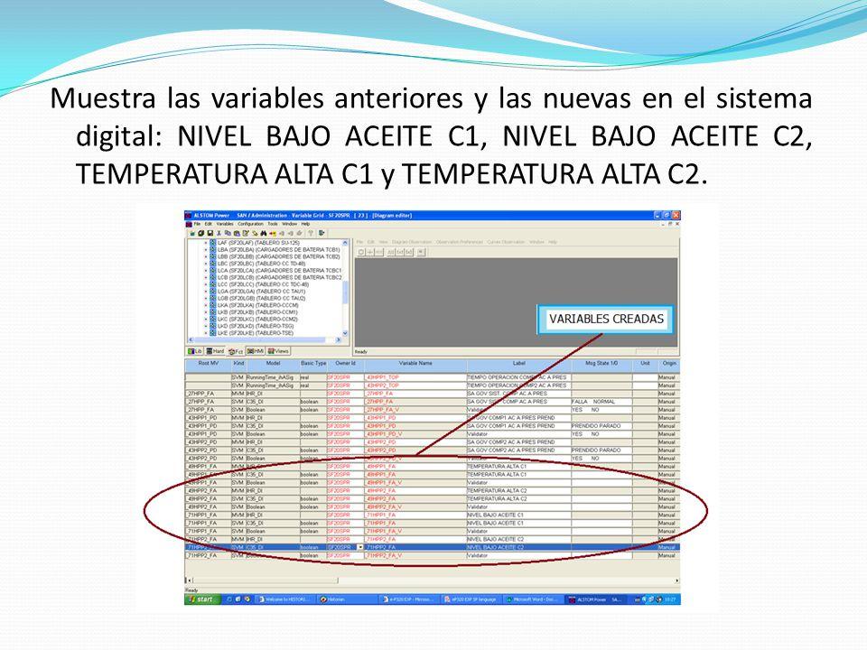 Muestra las variables anteriores y las nuevas en el sistema digital: NIVEL BAJO ACEITE C1, NIVEL BAJO ACEITE C2, TEMPERATURA ALTA C1 y TEMPERATURA ALTA C2.