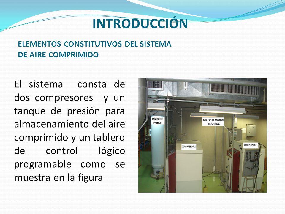 ELEMENTOS CONSTITUTIVOS DEL SISTEMA DE AIRE COMPRIMIDO