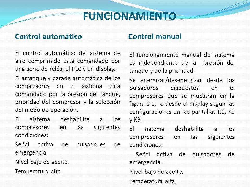 FUNCIONAMIENTO Control automático Control manual