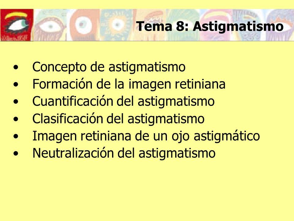 Concepto de astigmatismo Formación de la imagen retiniana