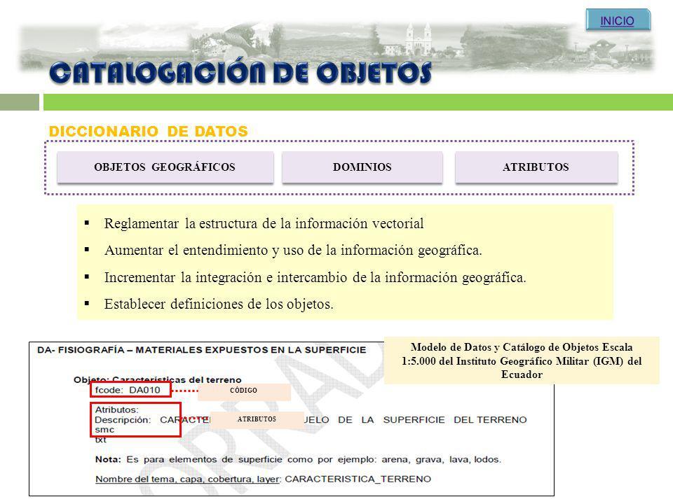 CATALOGACIÓN DE OBJETOS