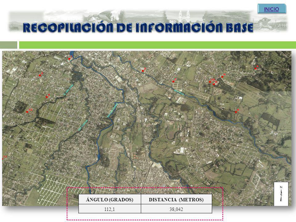 RECOPILACIÓN DE INFORMACIÓN BASE