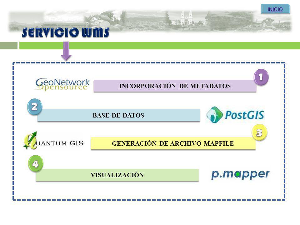 INCORPORACIÓN DE METADATOS GENERACIÓN DE ARCHIVO MAPFILE