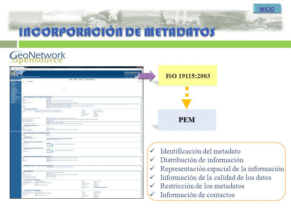 INCORPORACIÓN DE METADATOS